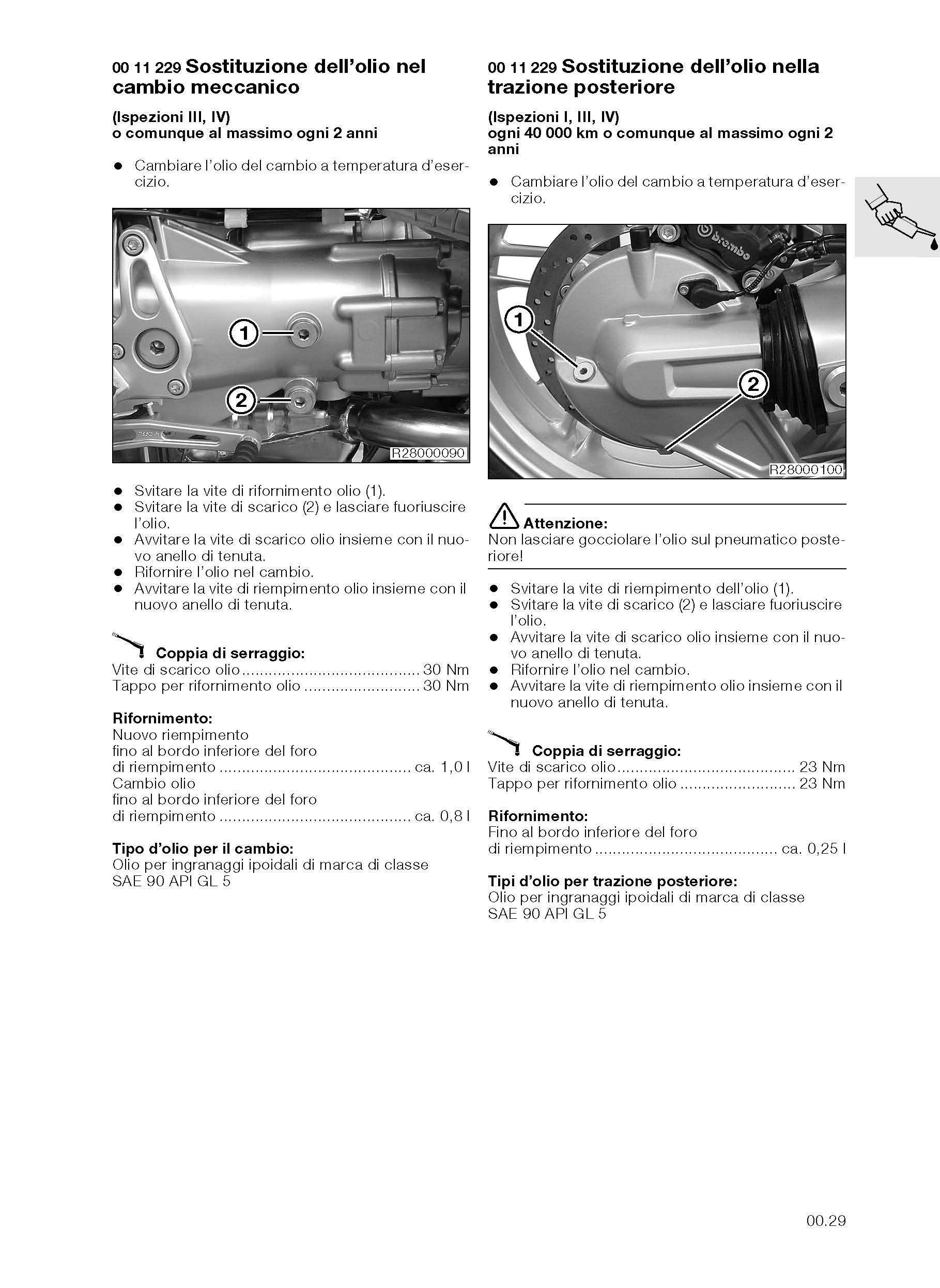 Manutenzione cambio automatico: costo sostituzione olio ...